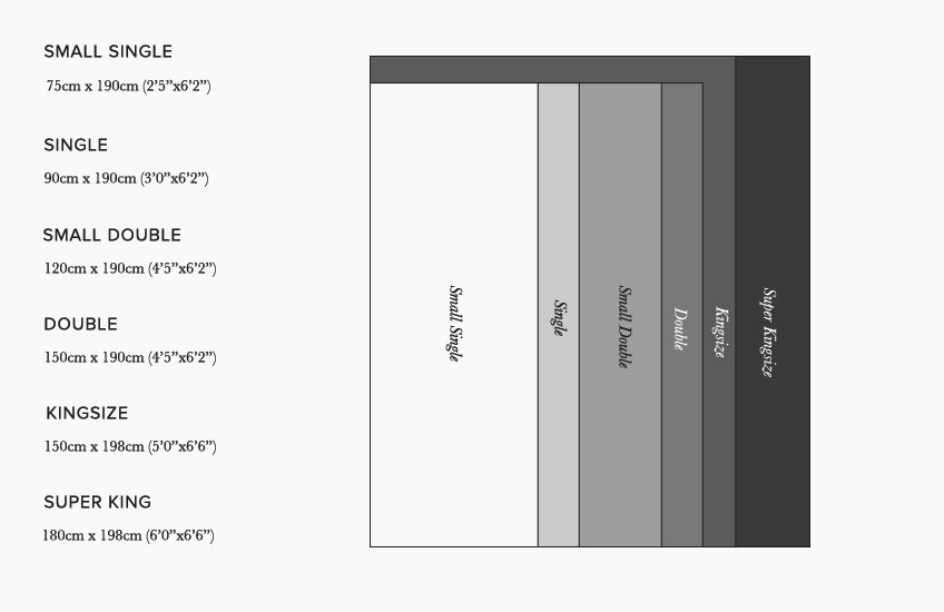 Mattress Size Guide - Luxury Bed Buying Guide –LuxDeco.com Style Guide